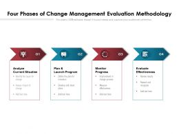 Four Phases Of Change Management Evaluation Methodology