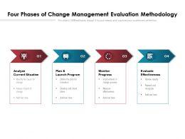 Four Phases Of Change Management Evaluation Methodology