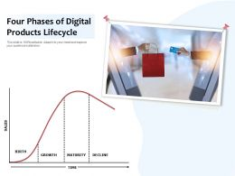 Four Phases Of Digital Products Lifecycle