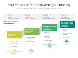 Four Phases Of Financial Strategic Planning