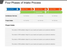 Four Phases Of Intake Process
