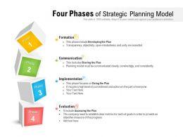 Four Phases Of Strategic Planning Model