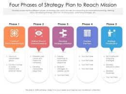 Four Phases Of Strategy Plan To Reach Mission