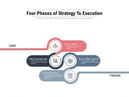 Four Phases Of Strategy To Execution