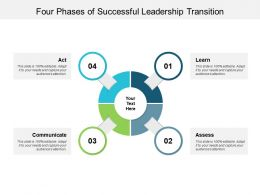 Four Phases Of Successful Leadership Transition