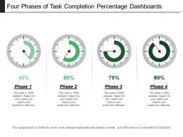 four_phases_of_task_completion_percentage_dashboards_Slide01