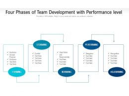 Four Phases Of Team Development With Performance Level