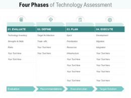 Four Phases Of Technology Assessment
