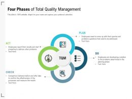 Four Phases Of Total Quality Management