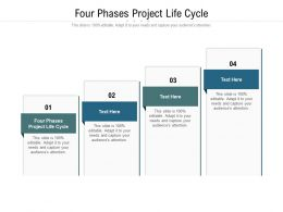 Four Phases Project Life Cycle Ppt Powerpoint Presentation Ideas Tips Cpb