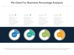 Four Pie Charts For Business Percentage Analysis Powerpoint Slides