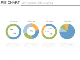 Four Pie Charts For Financial Data Analysis Powerpoint Slides