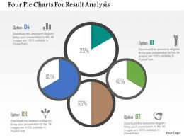 Four Pie Charts For Result Analysis Flat Powerpoint Design