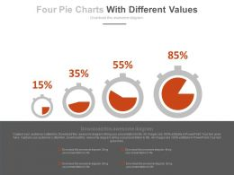 Four Pie Charts With Different Values Powerpoint Slides