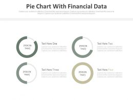 Four Pie Charts With Financial Data Powerpoint Slides