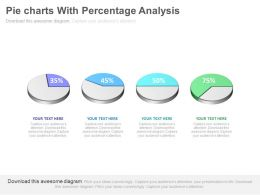 Four Pie Charts With Percentage Analysis Powerpoint Slides