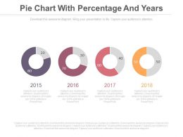 Four Pie Charts With Percentage And Years Powerpoint Slides