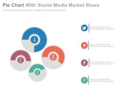 Four Pie Charts With Social Media Market Share Powerpoint Slides