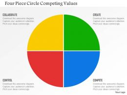 Four Piece Circle Competing Values Flat Powerpoint Design