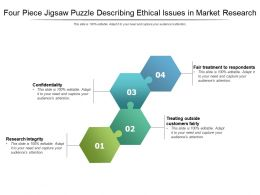 Four Piece Jigsaw Puzzle Describing Ethical Issues In Market Research