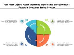 Four Piece Jigsaw Puzzle Explaining Significance Of Psychological Factors In Consumer Buying Process