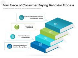Four Piece Of Consumer Buying Behavior Process