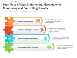 Four Piece Of Digital Marketing Planning With Monitoring And Controlling Results