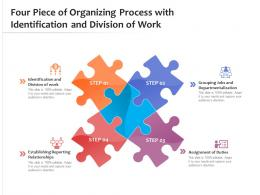 Four Piece Of Organizing Process With Identification And Division Of Work