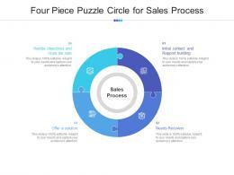 Four Piece Puzzle Circle For Sales Process