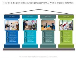 Four Pillar Diagram For Encouraging Engagement At Work To Improve Retention Infographic Template
