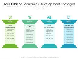 Four Pillar Of Economics Development Strategies