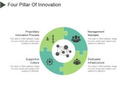 Four Pillar Of Innovation Powerpoint Slide Background Designs