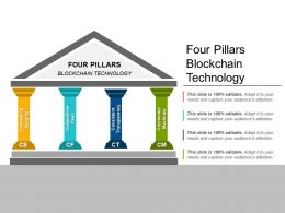 Four Pillars Blockchain Technology