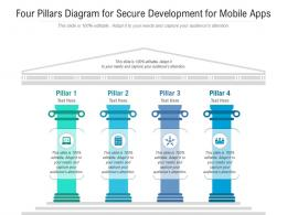 Four Pillars Diagram For Secure Development For Mobile Apps Infographic Template
