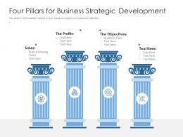 Four Pillars For Business Strategic Development