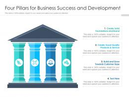 Four Pillars For Business Success And Development