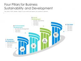 Four Pillars For Business Sustainability And Development