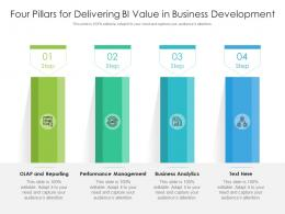 Four Pillars For Delivering BI Value In Business Development