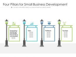 Four Pillars For Small Business Development