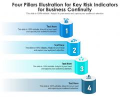 Four Pillars Illustration For Key Risk Indicators For Business Continuity Infographic Template