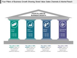 Four Pillars Of Business Growth Showing Brand Value Sales Channels And Market Reach