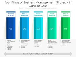 Four Pillars Of Business Management Strategy In Case Of Crisis