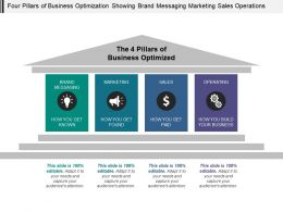 Four Pillars Of Business Optimization Showing Brand Messaging Marketing Sales Operations