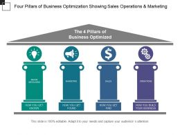 Four Pillars Of Business Optimization Showing Sales Operations And Marketing
