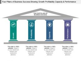 Four Pillars Of Business Success Showing Growth Profitability Capacity And Performance