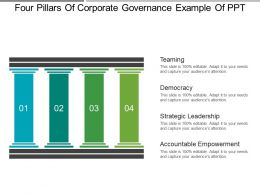 Four Pillars Of Corporate Governance Example Of Ppt