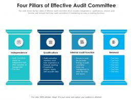 Four Pillars Of Effective Audit Committee