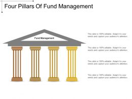 Four Pillars Of Fund Management Example Of Ppt Presentation