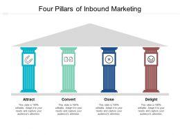 Four Pillars Of Inbound Marketing