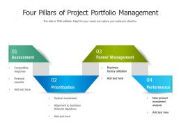 Four Pillars Of Project Portfolio Management